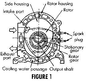 worleys rh worleys com Wankel Rotary Engine Diagram Rotary Engine Animation